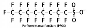 perfluoroktansufonsaure-pfos