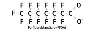 perfluoroktasaure-pfoa